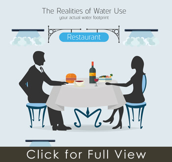 Restaurants: The Realities of Water Use