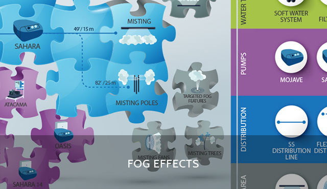 what-is-a-koolfog-system